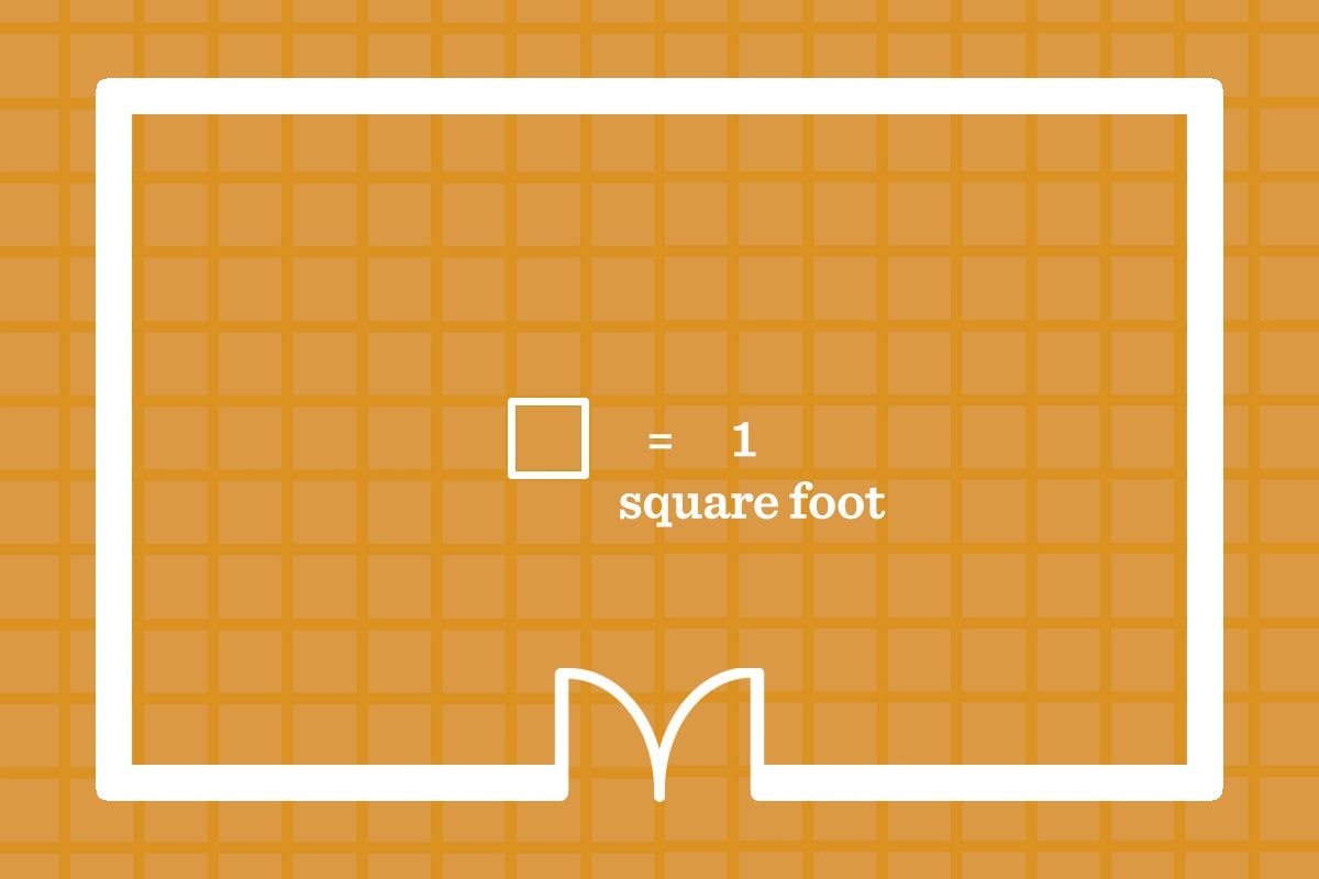 the first step to calculating square feet