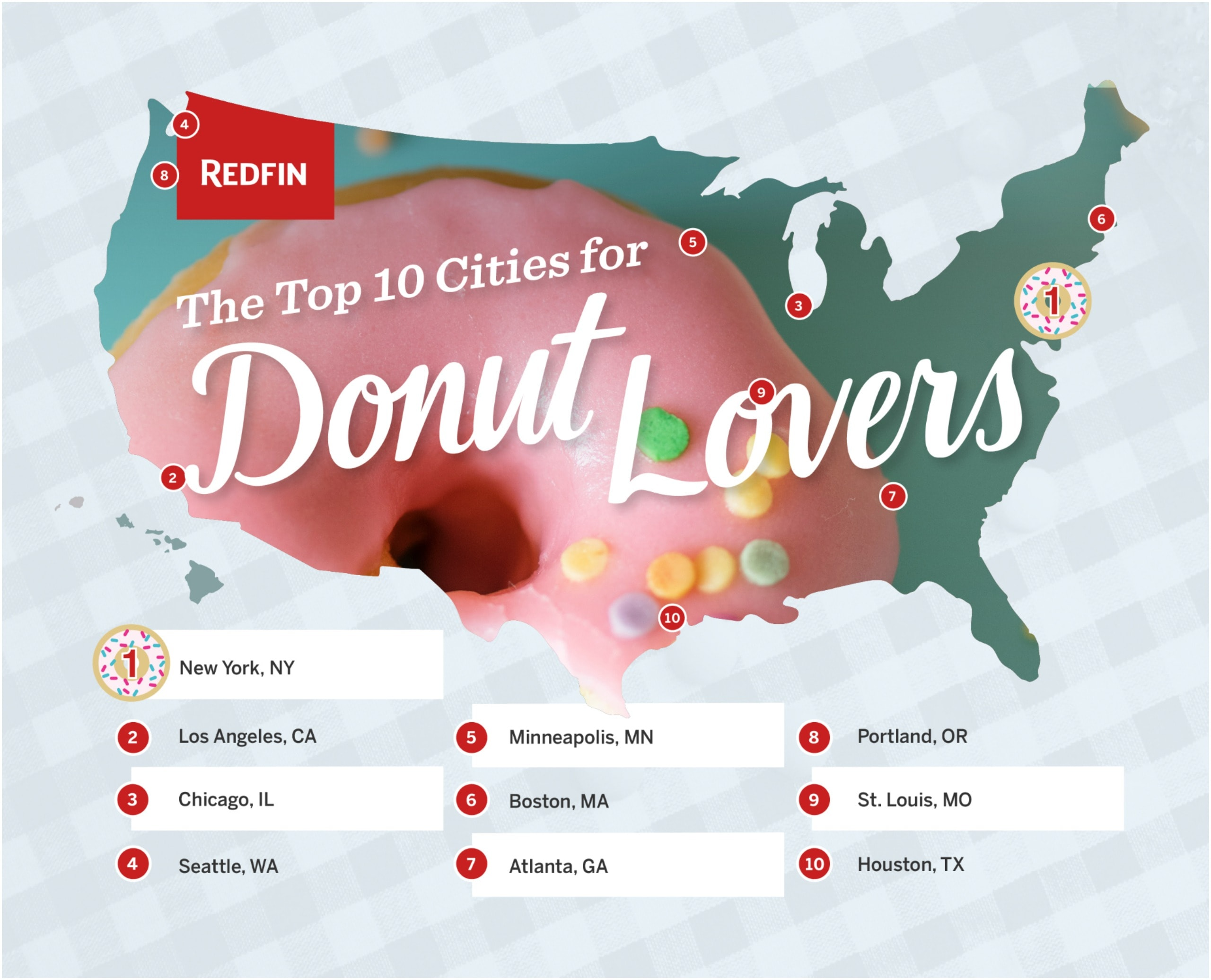 Best Donut Shops in the US